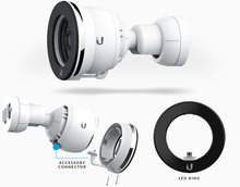 Ubiquiti UniFi Video Camera G3 LED ring